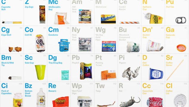 The Periodic Table of NYC Trash